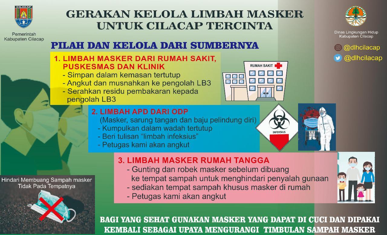 Gerakan Kelola Limbah Masker Kabupaten Cilacap
